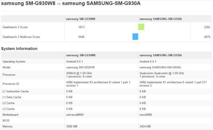 Samsung Galaxy S7: chipgate probléma lesz?