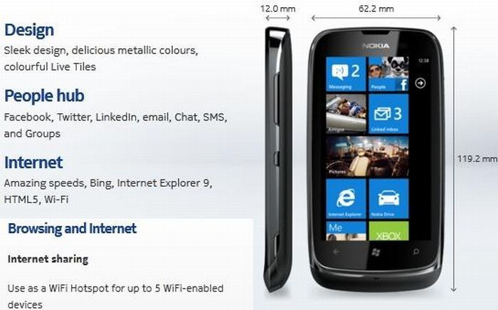 /txt/hirek/kepek/Nokia-Lumia-tethering-1_20120318.jpg