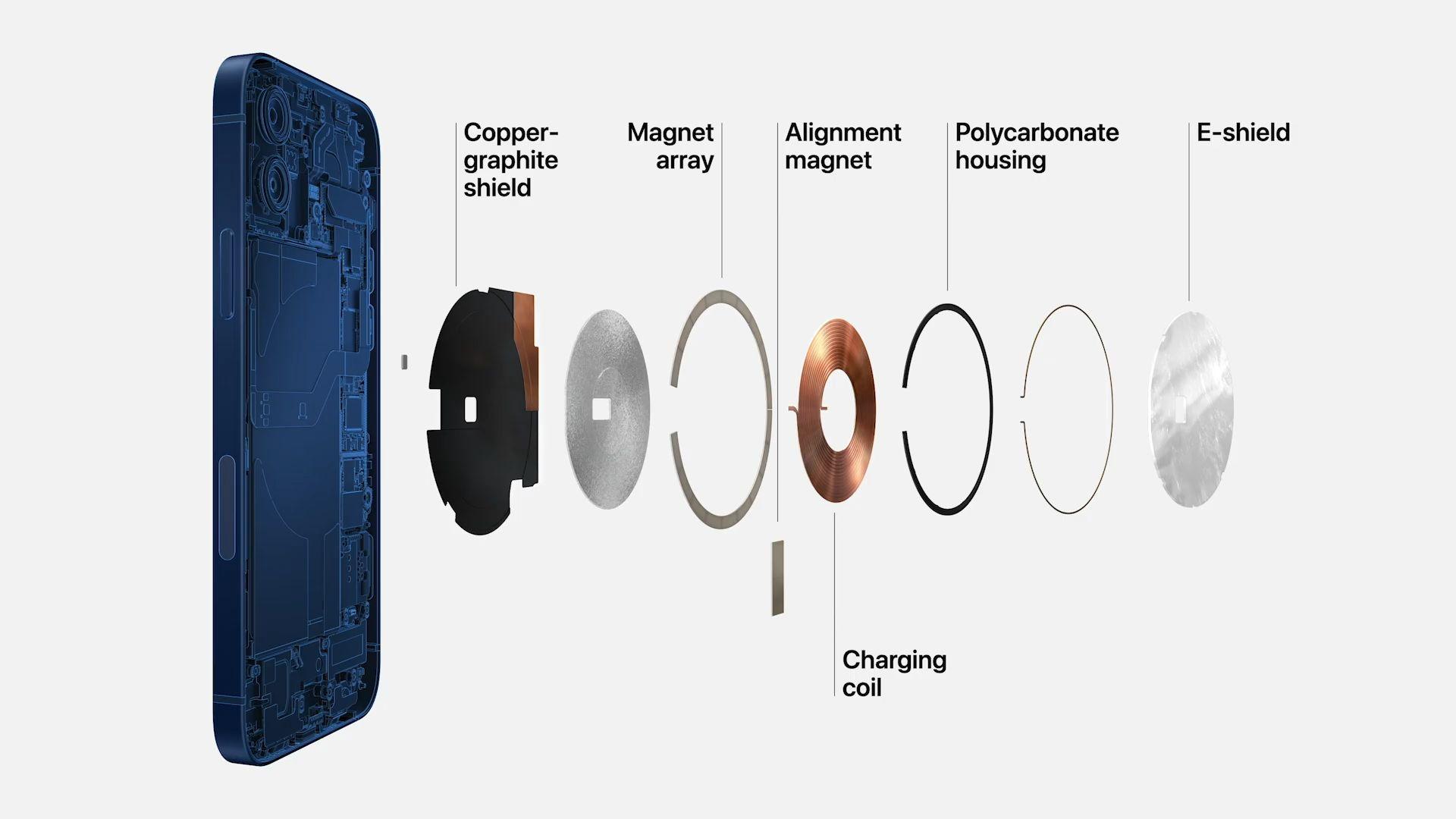 iPhone 12 mini, a legkisebb és legolcsóbb 5G-s